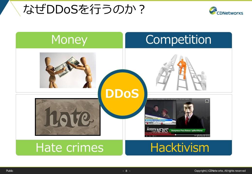 なぜDDoS攻撃を行なうのか?