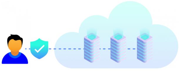 Cloud Security Public vs Private image1