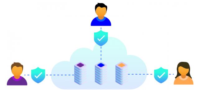 Cloud Security Public vs Private image2