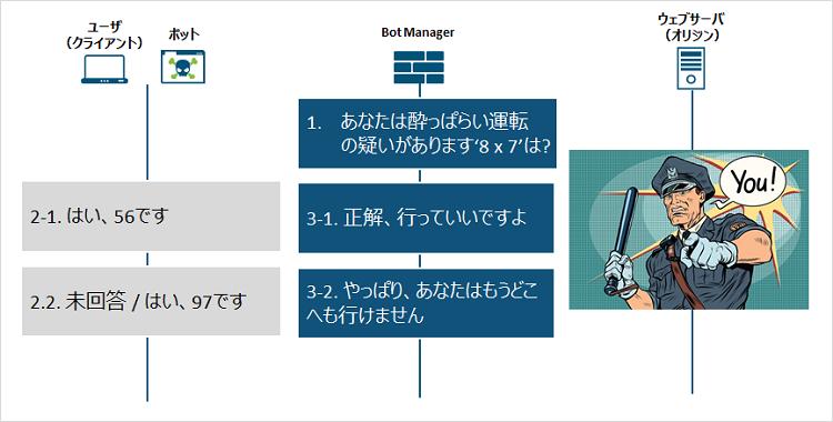 blog bot3_3