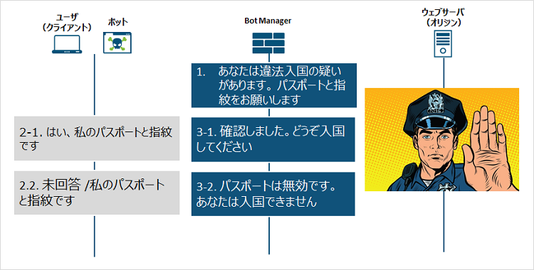 blog bot3_4