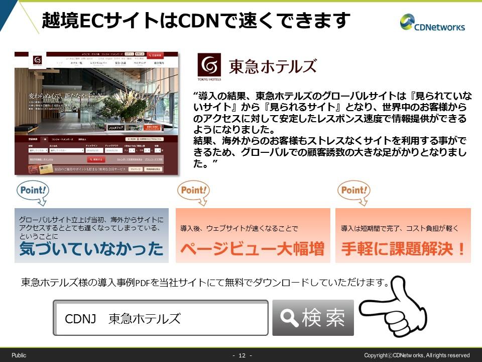 越境ECサイトはCDNで速くできます