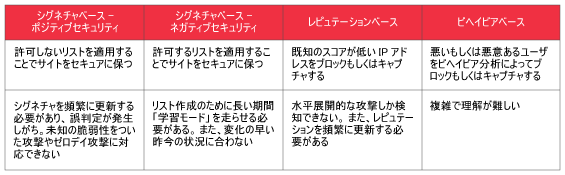 chart2