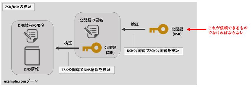 ksk_3-2